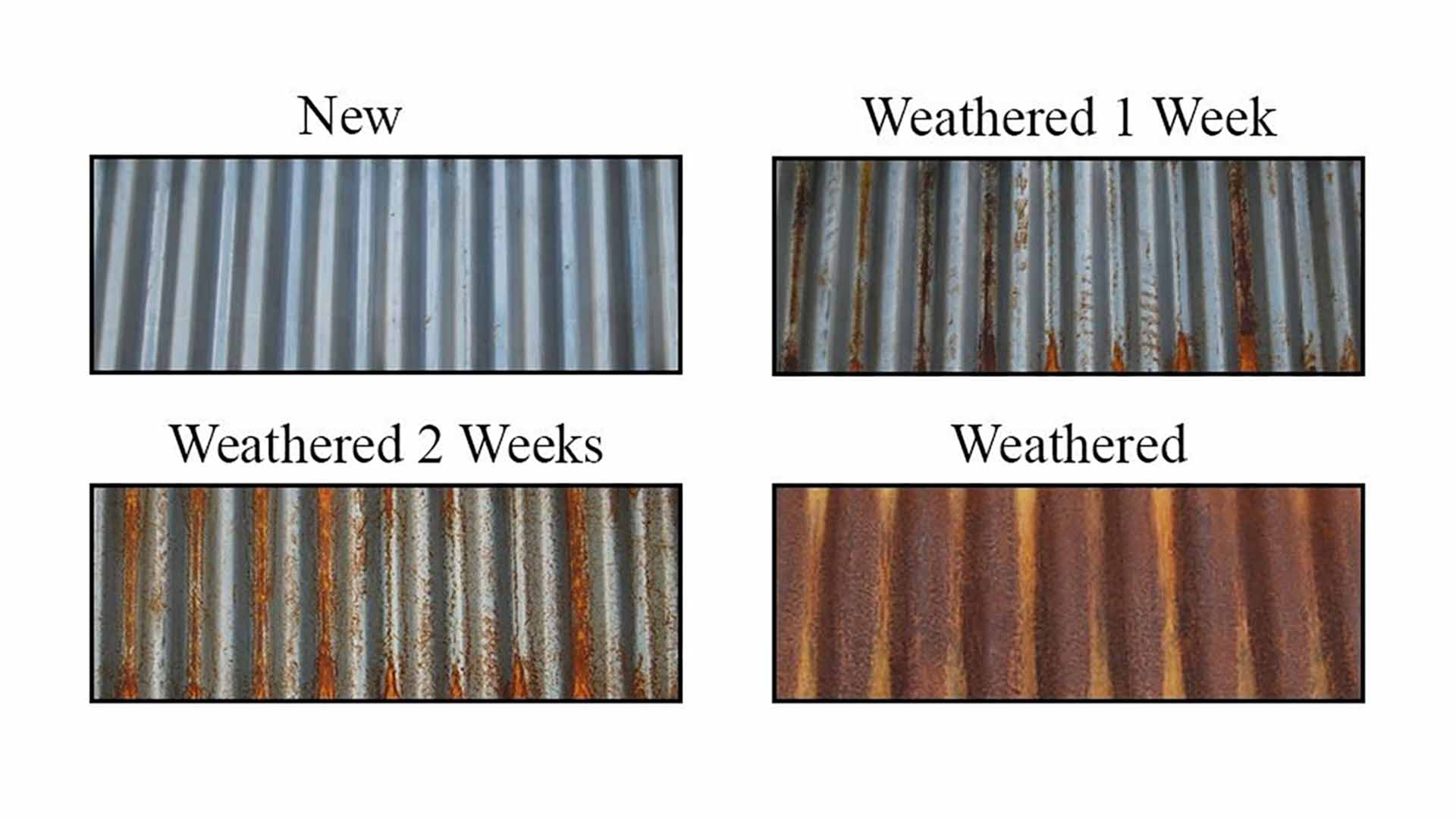 Stages of Weathering A606-4/ Corten